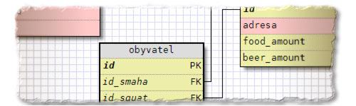 SQLdesigner